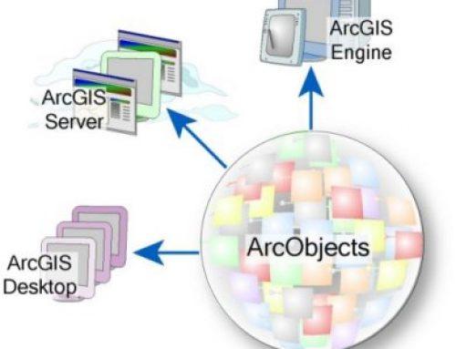 ¿Por qué es necesario un curso de ArcObjects?