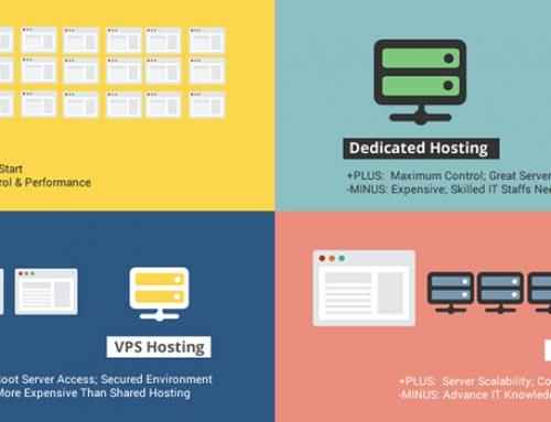 ¿Cómo integrar OpenGeo Suite en un hosting?: opciones.