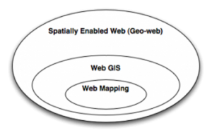 web_mapping