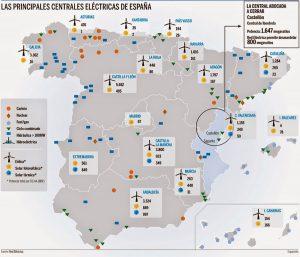 principales centrales electricas