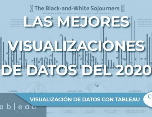 Las mejores visualizaciones de datos del 2020 en Tableau