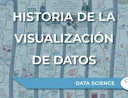 Historia de la visualización de datos