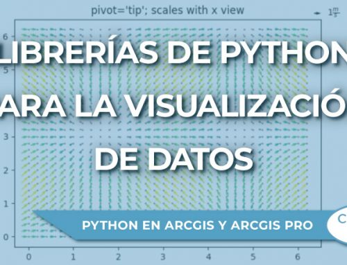 Librerías de Python para la visualización de datos