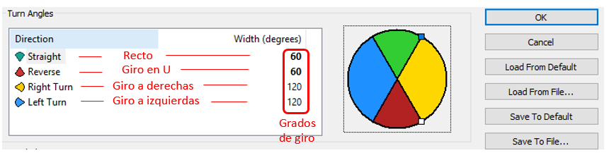 giros_globales7