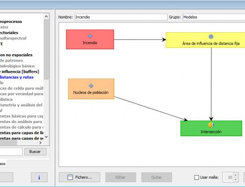 Modelizador de geoprocesos en GvSIG