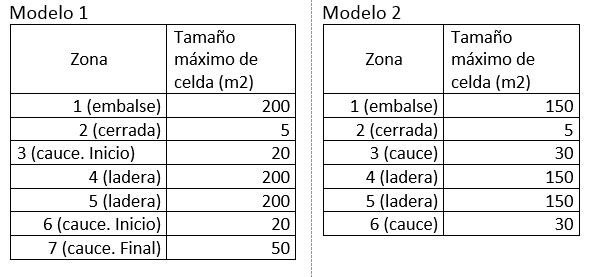 modelos_iber_hecras1